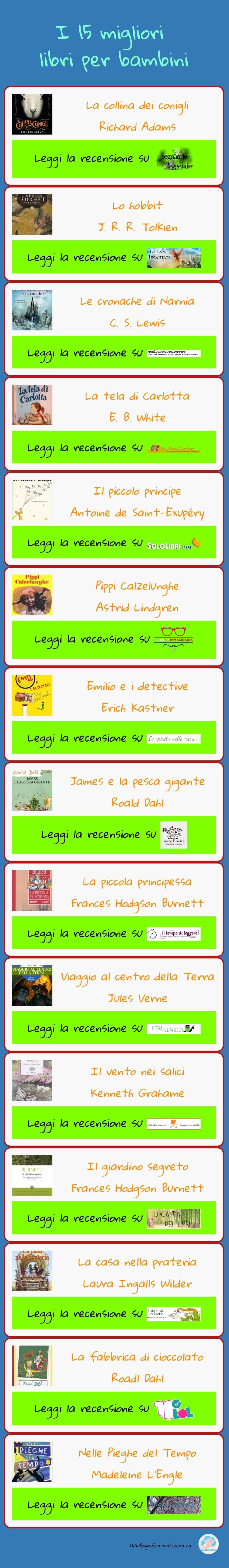 I 15 migliori libri per bambini (infografica)